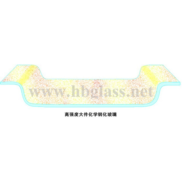 Toughened Glass (Chemical Toughened Glass with Constant Preservation)